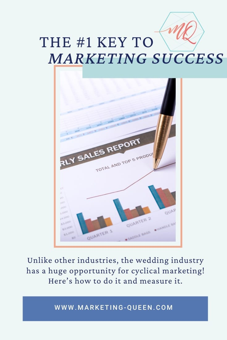 "a pen draws a line upward on a sales report. Text overlays the image reading ""The #1 key to marketing success"""