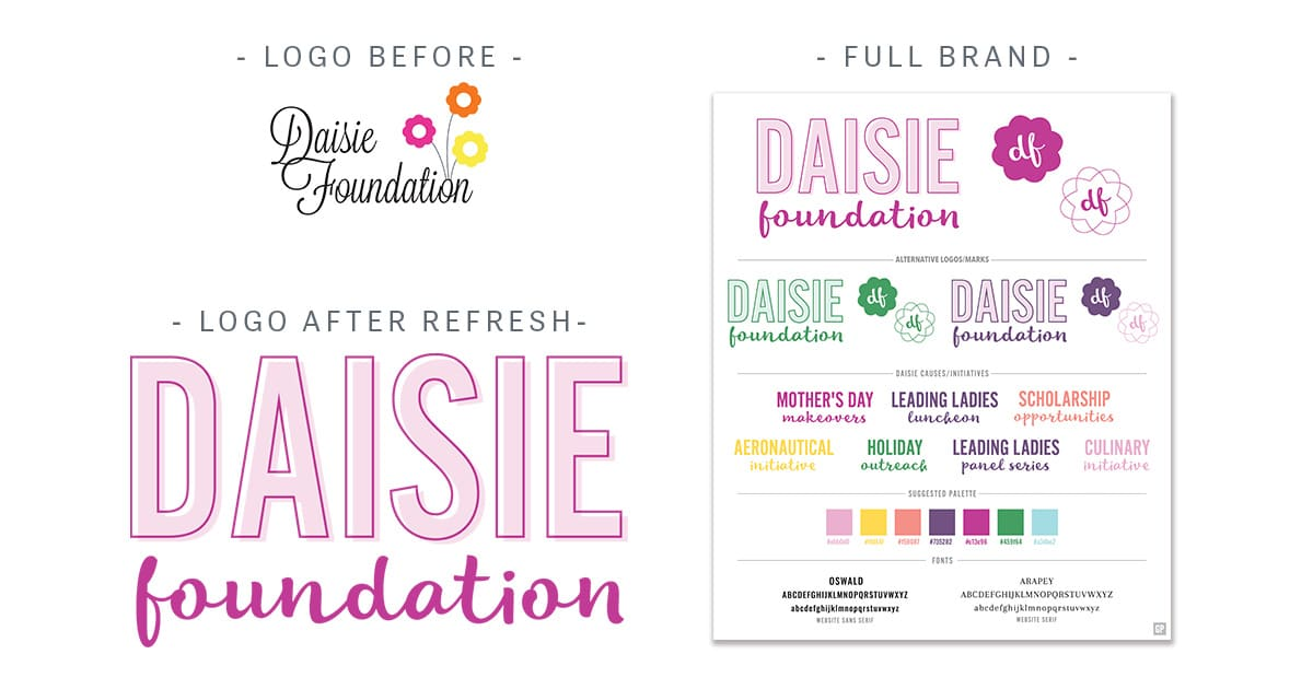 Graphic of various logo options (in different sizes, colors, and fonts) for a company called Daisy Foundation. Before and after images of the original logo with the updated option.