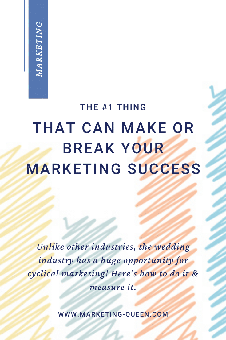 "A hand-drawn graph with text over it that says ""The #1 thing that can make or break your marketing success."""