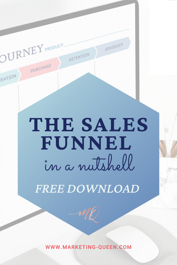 "A computer screen with the sales funnel outline on it. Text over the images says, ""The sales funnel in a nutshell. Free download."""