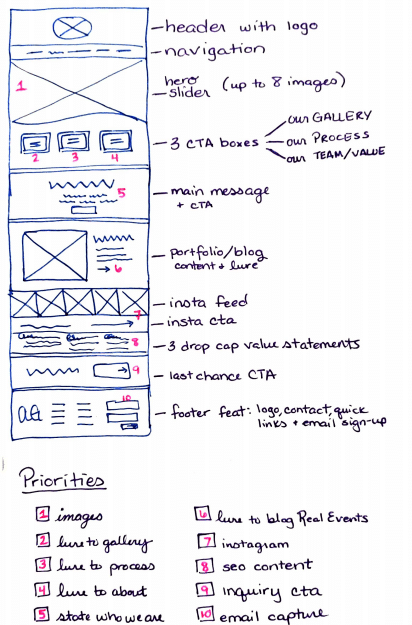 Example of a had-drawn wireframe by Marketing Queen Consulting