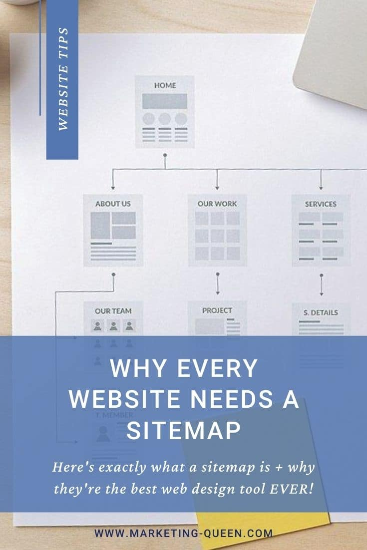 "Sitemap Example. Text overlay states ""Why every website needs a sitemap."""