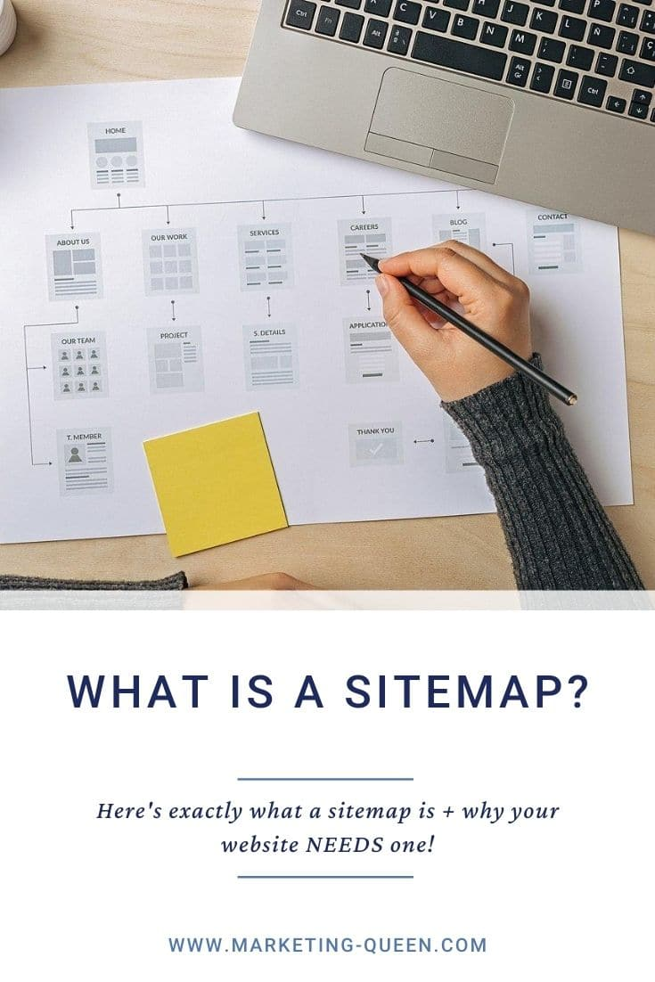"Web designer working on website sitemap. Text overlay states ""What is a sitemap?"""